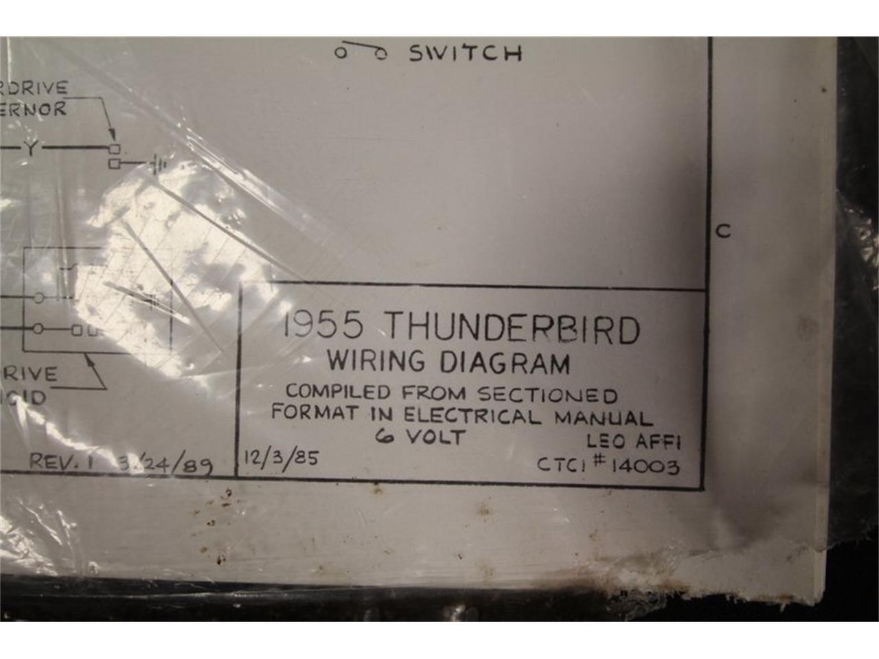 large picture of '55 thunderbird - ogod