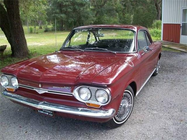Picture of '63 Corvair - P1YM