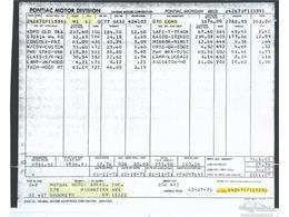 Picture of 1971 GTO - $66,900.00 - QAXE
