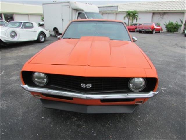 1979 Chevrolet Custom
