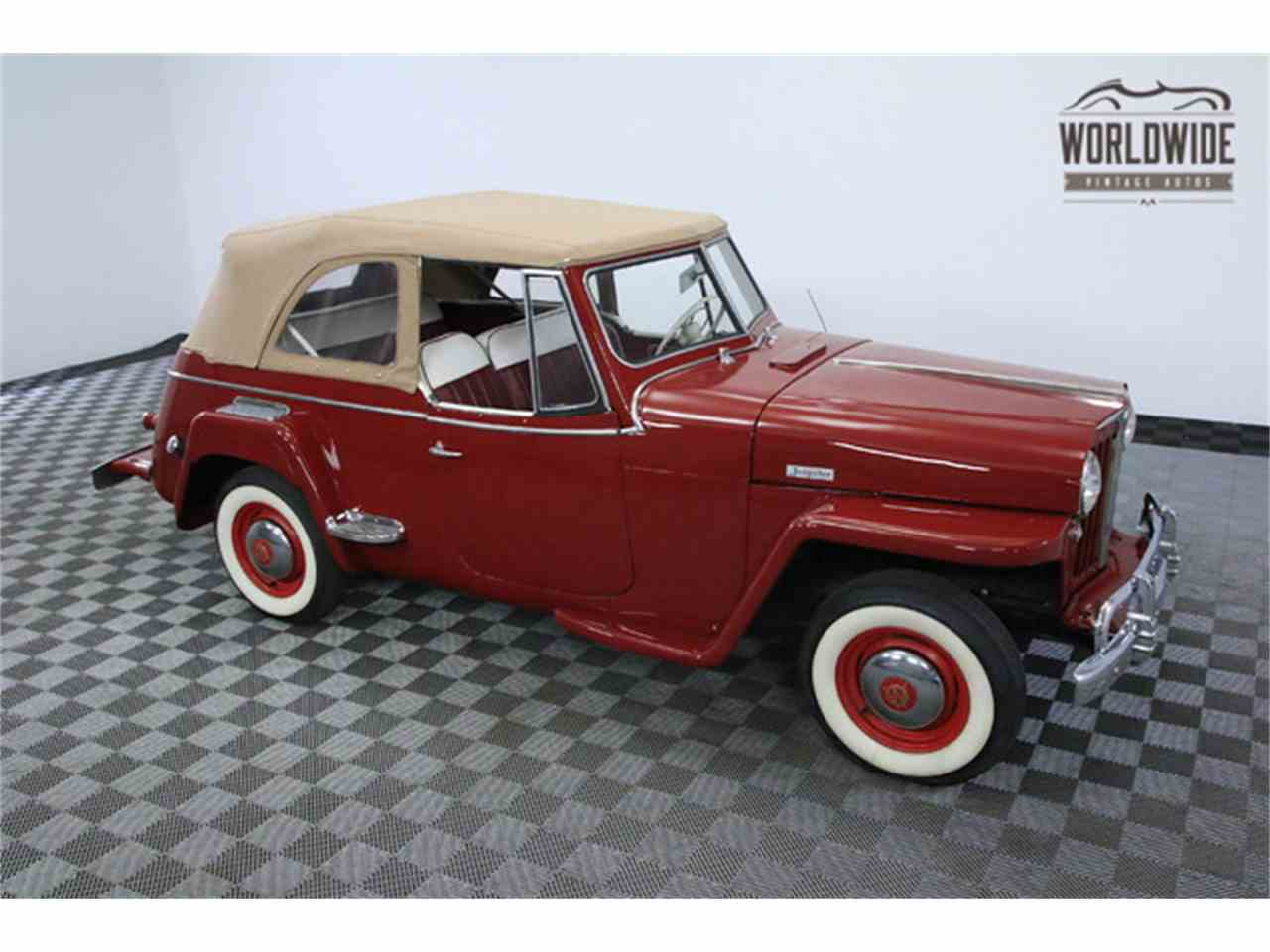 1948 Willys Jeepster for Sale | ClassicCars.com | CC-931887
