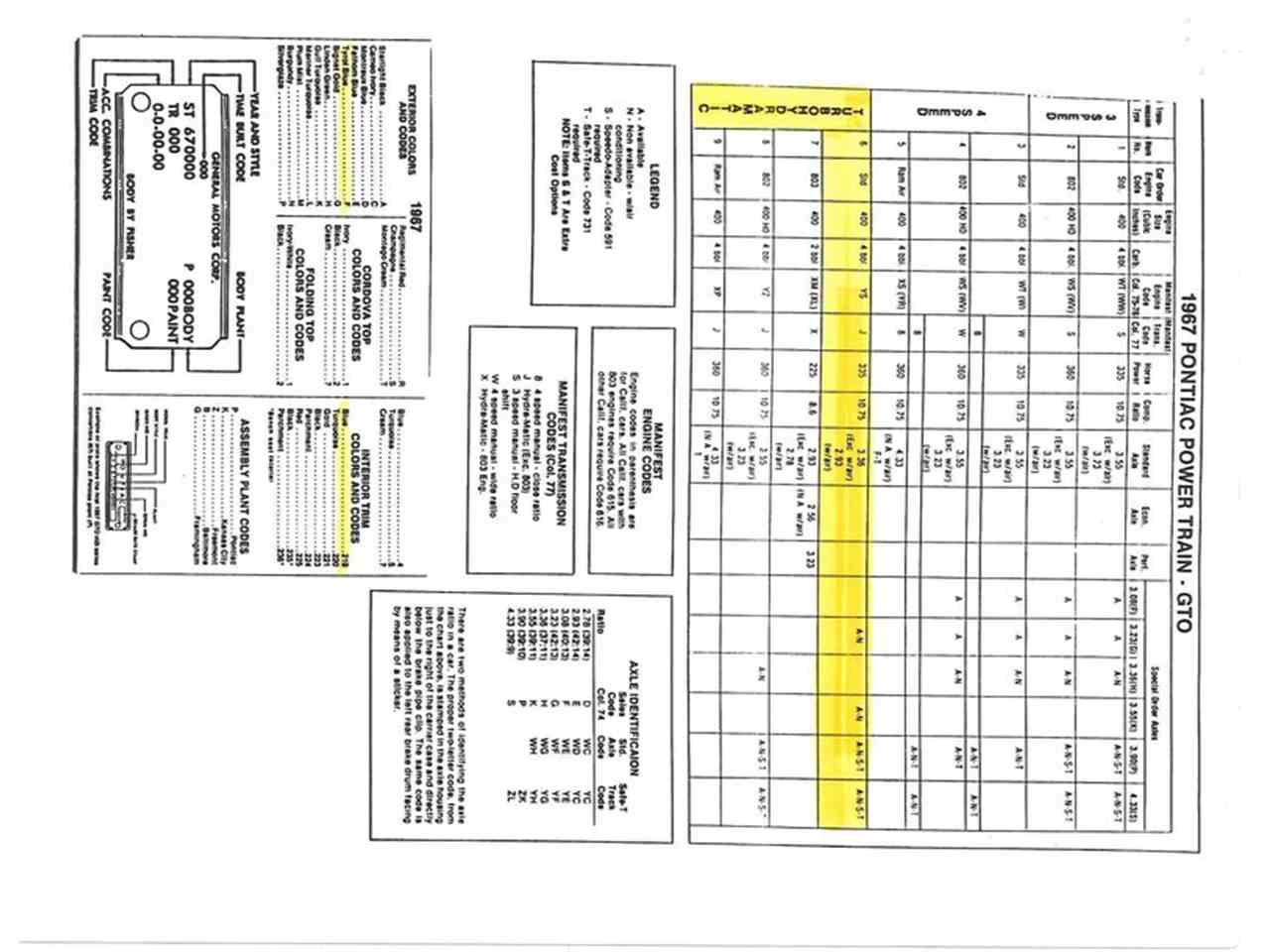 Ungewöhnlich 1967 Firebird Schaltplan Bilder - Elektrische ...